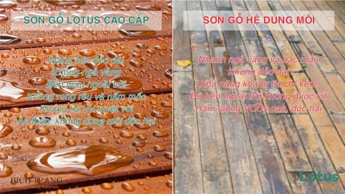 So sánh sơn gỗ hệ nước Lotus và sơn gỗ dung môi